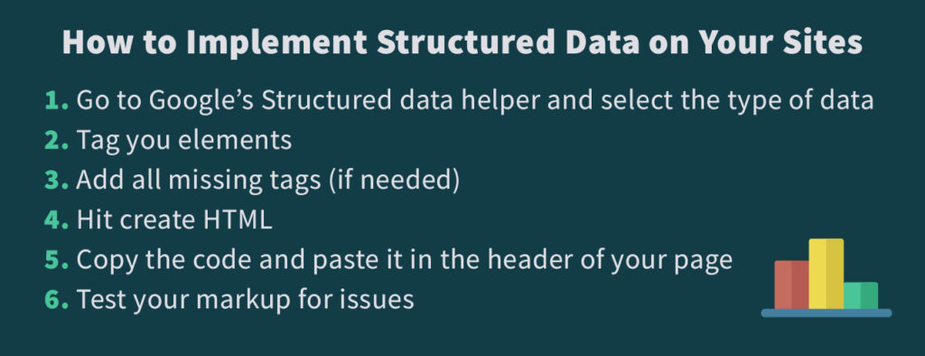 checklist for how to implement structured data